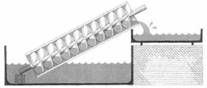 Tornillo sinfin