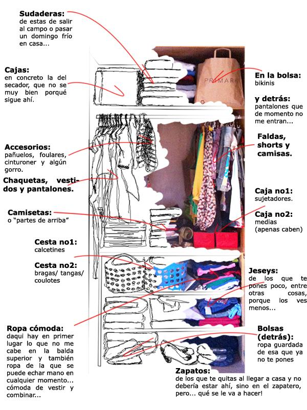 Orden en el armario!/ Order in the closet!