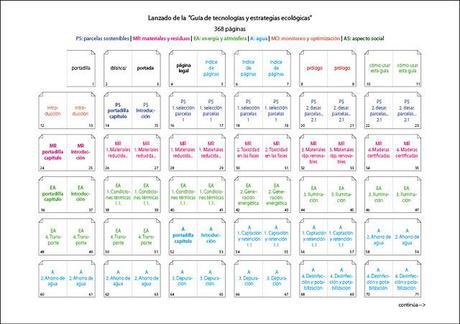 Plan de páginas o lanzado