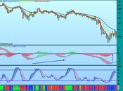 Análisis especial sector bancos, BBVA Santander