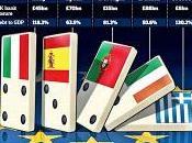 deuda Italia, ebullición: prima riesgo puntos rendimiento 7,4%