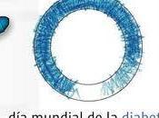 Noviembre:Día Mundial Diabetes
