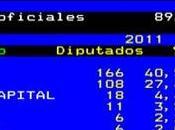 teletexto RTVE conoce resultado elecciones 20N. Gana PSOE.
