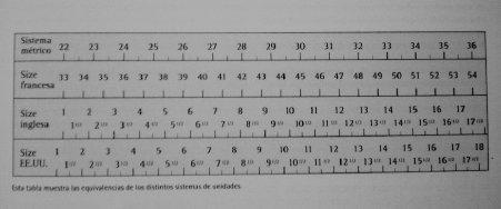 fa0fff6d numeracion del calzado: equivalencias