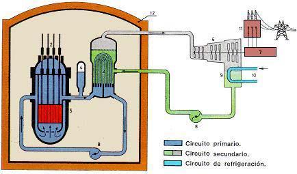 C mo hacer un generador el ctrico sencillo paperblog - Generadores electricos pequenos ...