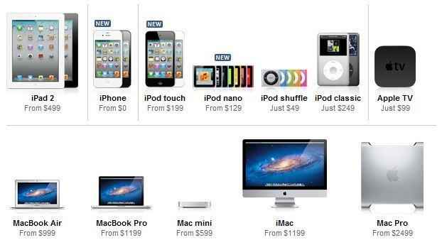 Apple brands