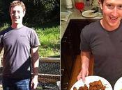fotos privadas Mark Zuckerberg Facebook, públicas fallo seguridad