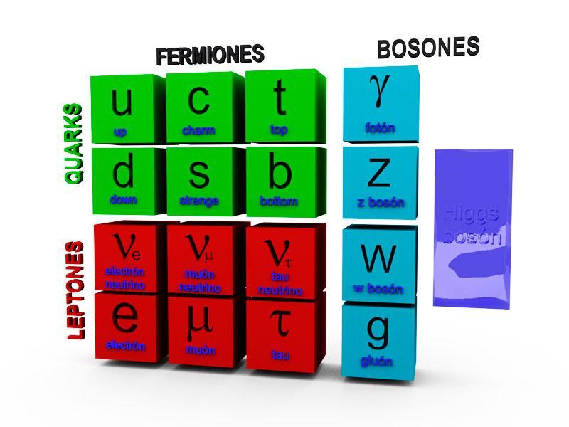 ¿Que es el bosón de Higgs?