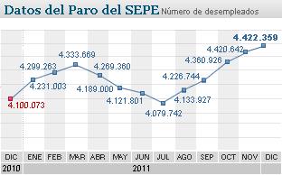 Objetivo Rajoy: Desmantelamiento del modelo social actual