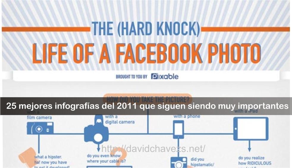 25 mejores infografías del 2011 que siguen siendo muy importantes