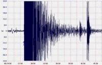NOTICIA: Fuerte Temblor de Tierra Sacude la isla de Republica Dominicana esta madrugada