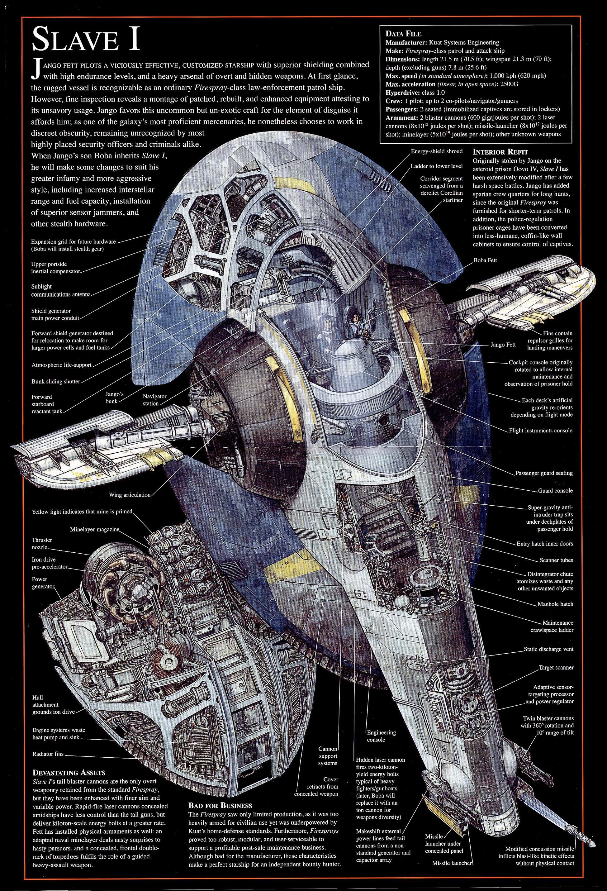 Naves y vehiculos de Star Wars, al detalle