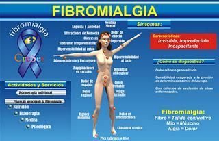 QUE ES LA FIBROMIALGIA?