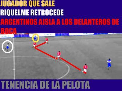 Análisis - Juan Román Riquelme - Boca Juniors - Apertura 2011 - 15° Parte