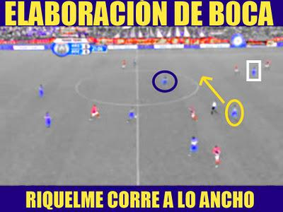 Análisis - Juan Román Riquelme - Boca Juniors - Apertura 2011 - 16° Parte