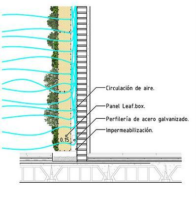 Jardines verticales urbanarbolismo paperblog for Jardines verticales pdf