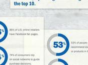 poder medios redes sociales negocios' (Infografía)