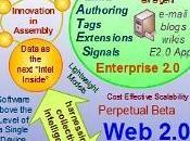 componentes conceptos básicos Empresa