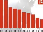 Clasificación provisional Gusta Polifonik 2012 Viernes enero