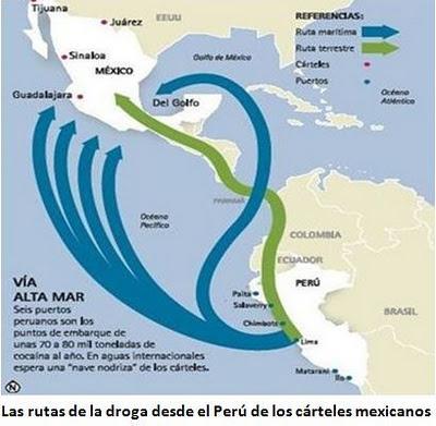 Desde PERU.- El problema del tráfico de drogas: Cárteles mexicanos en el Perú