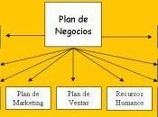Manual plan negocio