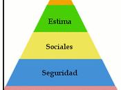 redes sociales pirámide Maslow