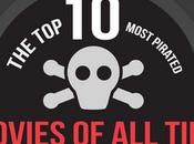 Infografía: Películas Pirateadas Todos Tiempos