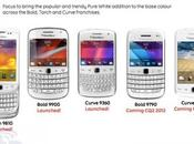 Proximamente BlackBerry Bold 9790 Curve 9380 color blanco