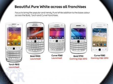 blackberry-roadmap-2012-white-bb-560x418