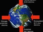 Hacia humanidad sostenible