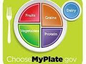 Nueva guía nutricional MyPlate.org