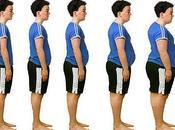 Infografia animada sobre obesidad