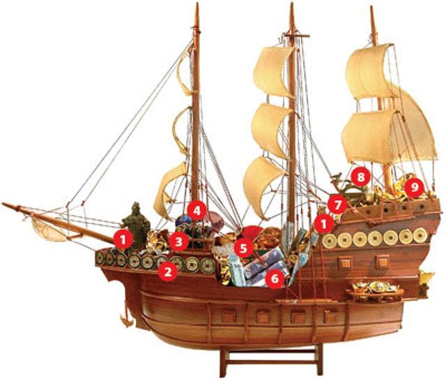 Alfonso León:  El barco de la abundancia