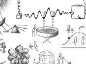 Libro fórmulas teorías esenciales Física