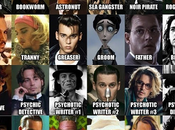 múltiples roles Johnny Depp