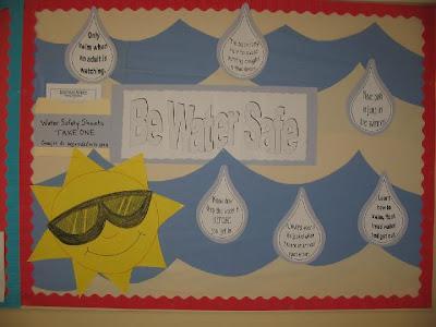 Día Mundial del Agua: IDEAS PARA MURALES