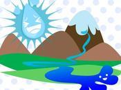 Nuestra vida..el agua.. cuídala!!!