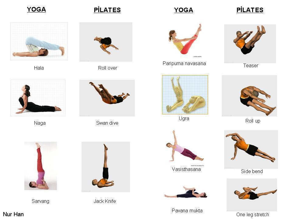 difference between pilates and yoga